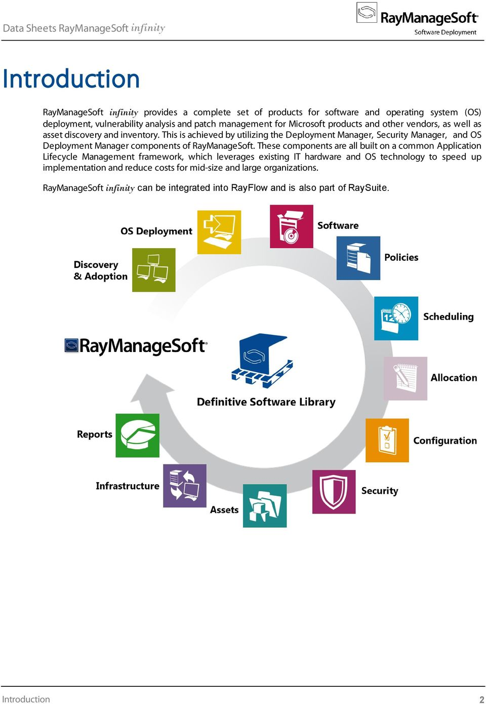 This is achieved by utilizing the Deployment Manager, Security Manager, and OS Deployment Manager components of RayManageSoft.