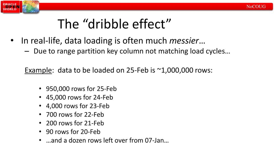 ~1,000,000 rows: 950,000 rows for 25-Feb 45,000 rows for 24-Feb 4,000 rows for 23-Feb 700