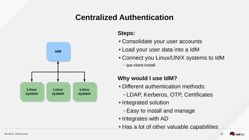 Different authentication methods: LDAP, Kerberos, OTP, Certificates Integrated
