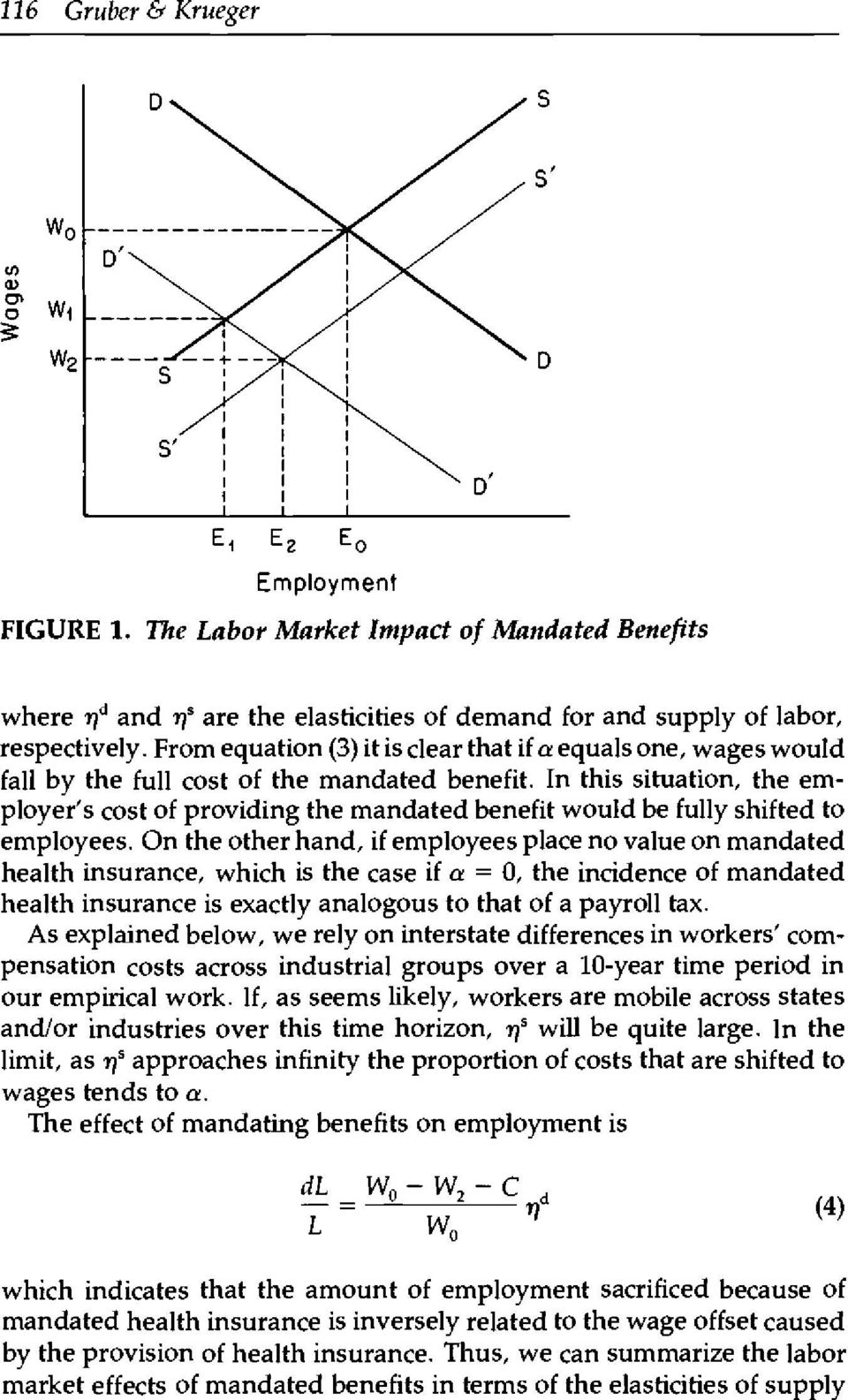 In this situation, the employer's cost of providing the mandated benefit would be fully shifted to employees.