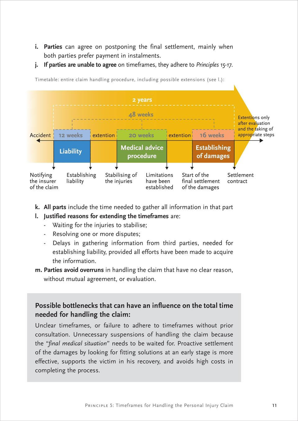 Justified reasons for extending the timeframes are: - Waiting for the injuries to stabilise; - Resolving one or more disputes; - Delays in gathering information from third parties, needed for