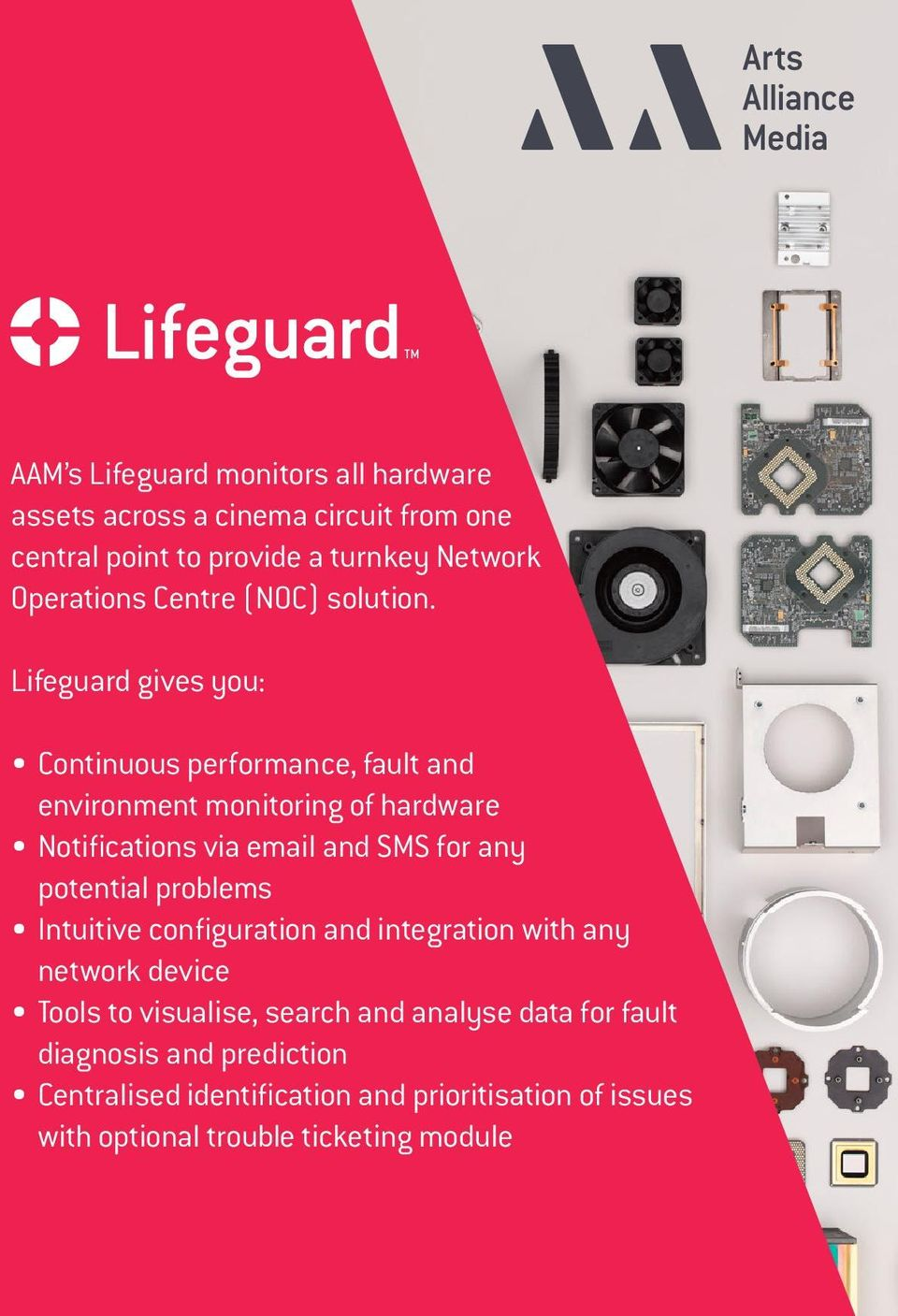 Lifeguard gives you: Continuous performance, fault and environment monitoring of hardware Notifications via email and SMS for any