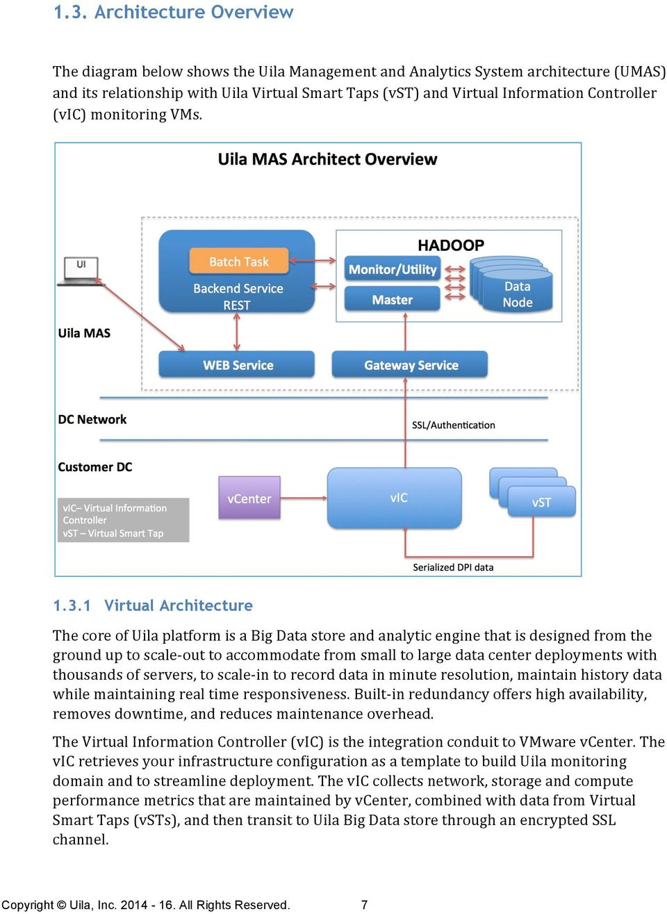 1 Virtual Architecture The core of Uila platform is a Big Data store and analytic engine that is designed from the ground up to scale- out to accommodate from small to large data center deployments