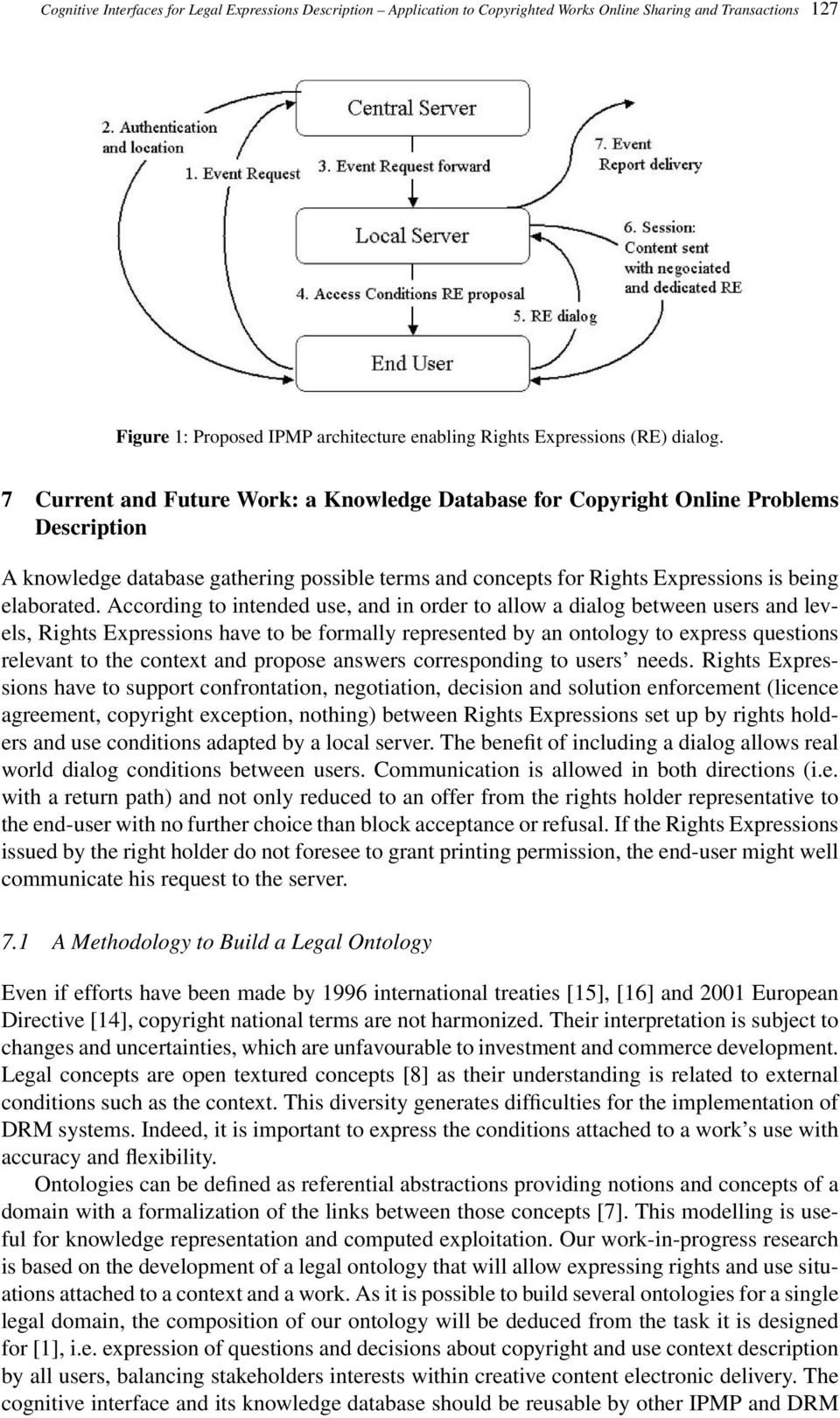 According to intended use, and in order to allow a dialog between users and levels, Rights Expressions have to be formally represented by an ontology to express questions relevant to the context and