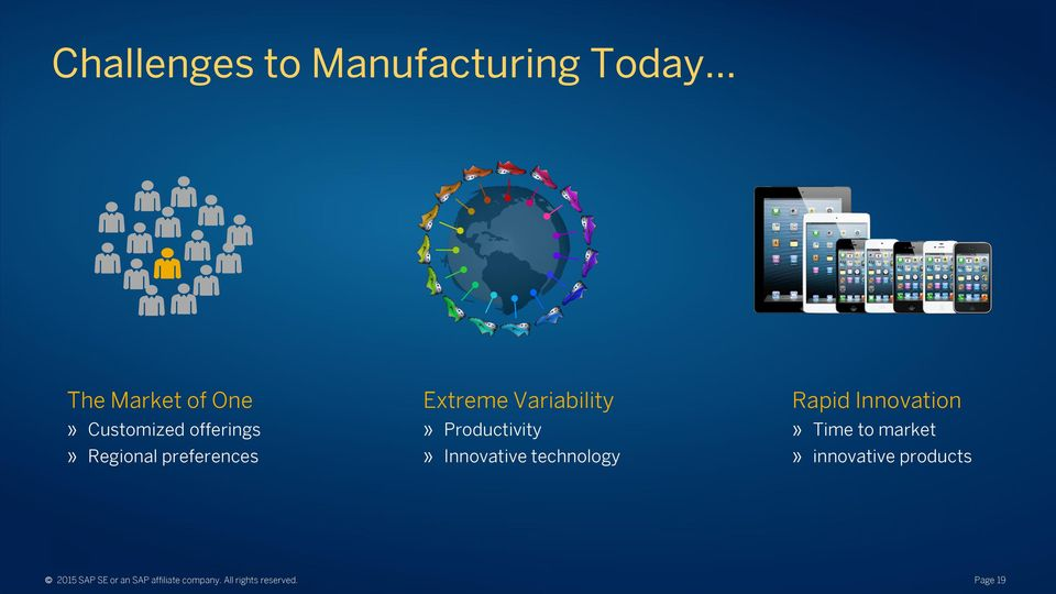 Innovative technology Rapid Innovation» Time to market» innovative