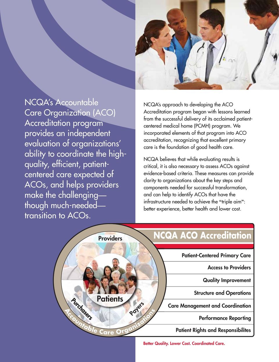 NCQA s approach to developing the ACO Accreditation program began with lessons learned from the successful delivery of its acclaimed patientcentered medical home (PCMH) program.