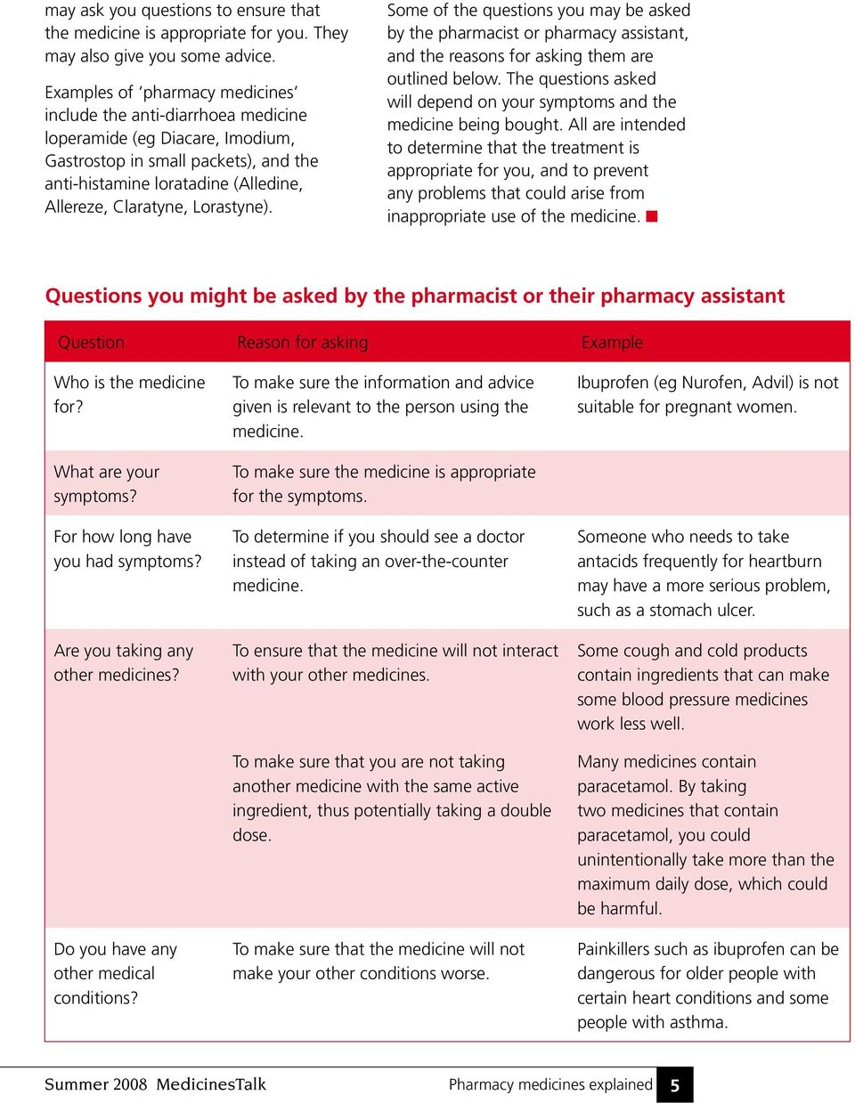 Lorastyne). Some of the questions you may be asked by the pharmacist or pharmacy assistant, and the reasons for asking them are outlined below.