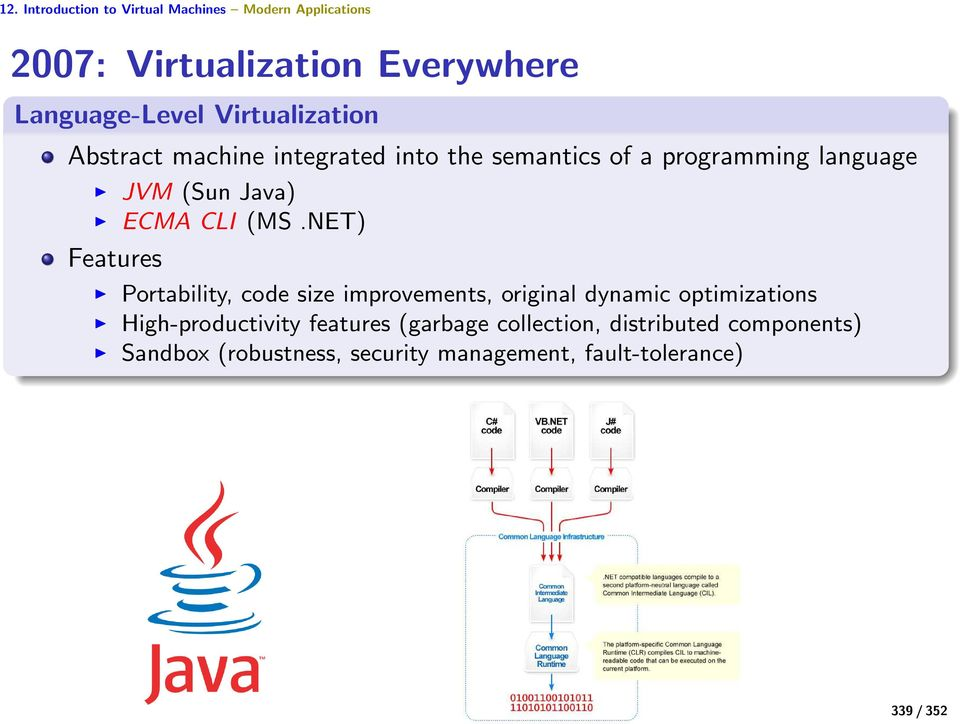 Java) ECMA CLI (MS.