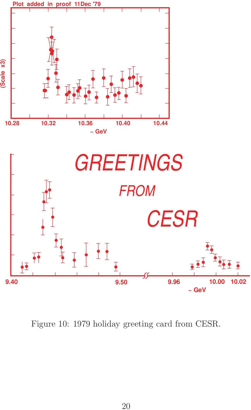 44 ~ GeV GREETINGS FROM CESR 9.40 9.50 9.