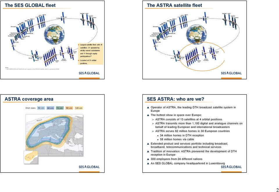 Operator of ASTRA, the leading DTH broadcast satellite system in Europe The hottest show in space over Europe: ASTRA consists of 13 satellites at 4 orbital positions ASTRA transmits more than 1,100