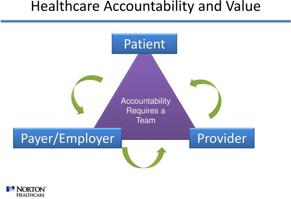 Patient Accountability