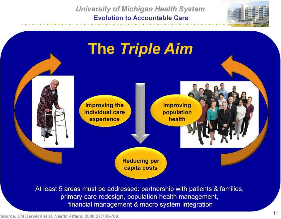 patients & families, primary care redesign, population health management, financial