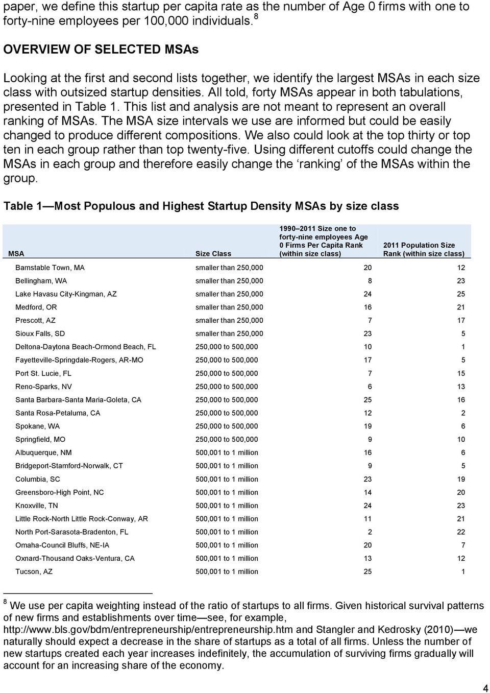 All told, forty MSAs appear in both tabulations, presented in Table 1. This list and analysis are not meant to represent an overall ranking of MSAs.
