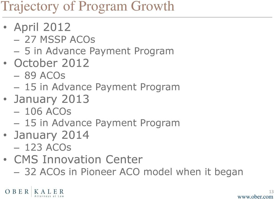January 2013 106 ACOs 15 in Advance Payment Program January 2014 123