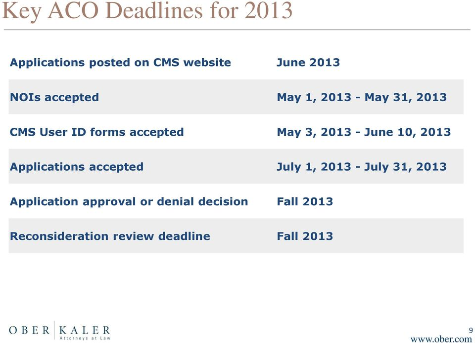 June 10, 2013 Applications accepted July 1, 2013 - July 31, 2013 Application