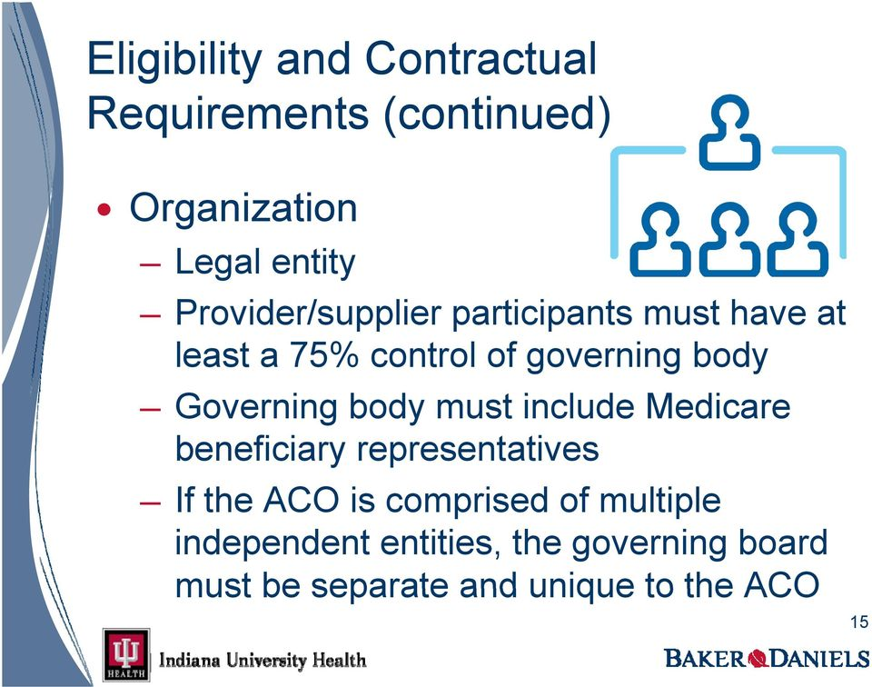 Governing body must include Medicare beneficiary representatives If the ACO is