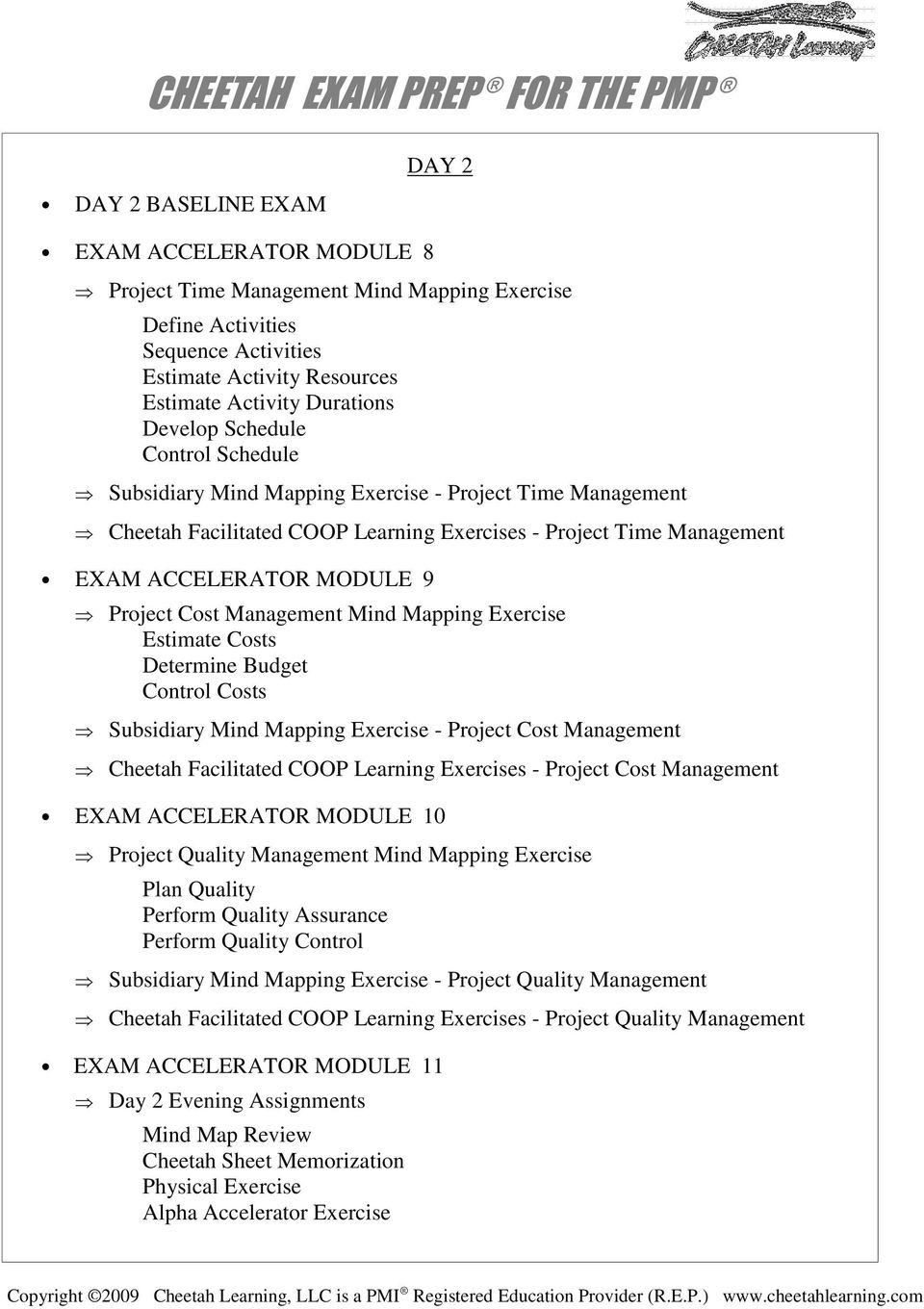 Management Mind Mapping Exercise Estimate Costs Determine Budget Control Costs Subsidiary Mind Mapping Exercise - Project Cost Management Cheetah Facilitated COOP Learning Exercises - Project Cost