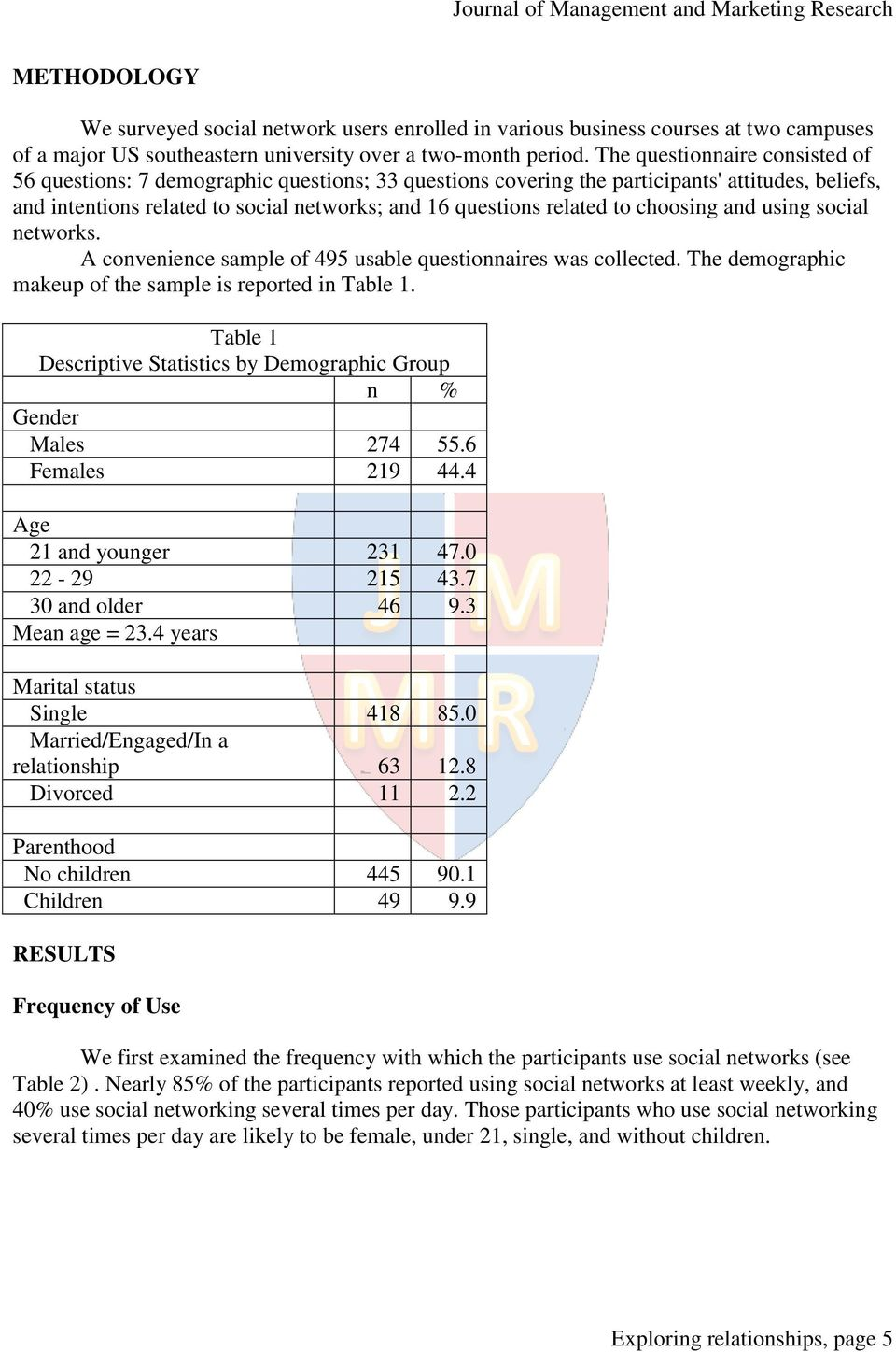 to choosing and using social networks. A convenience sample of 495 usable questionnaires was collected. The demographic makeup of the sample is reported in Table 1.