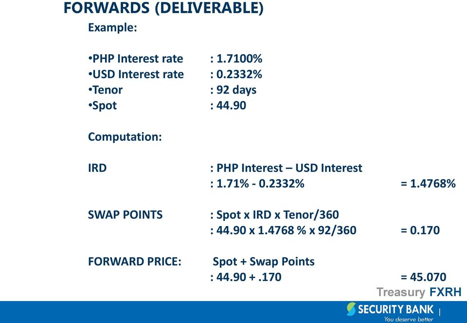 90 Computation: IRD SWAP POINTS FORWARD PRICE: : PHP Interest USD Interest : 1.