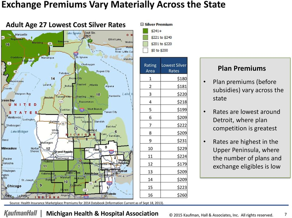 greatest Rates are highest in the Upper Peninsula, where the number of plans and exchange eligibles is low Source: Health Insurance Marketplace Premiums for 2014 Databook (Information