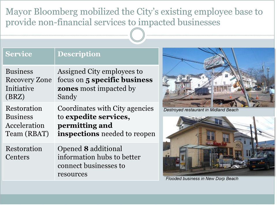 specific business zones most impacted by Sandy Coordinates with City agencies to expedite services, permitting and inspections needed to reopen