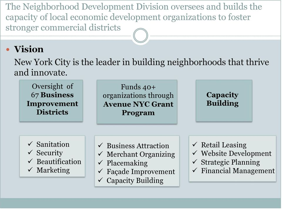 Oversight of 67 Business Improvement Districts Funds 40+ organizations through Avenue NYC Grant Program Capacity Building! Sanitation! Security!