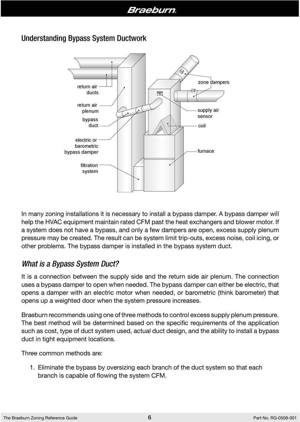 If a system does not have a bypass, and only a few dampers are open, excess supply plenum pressure may be created.