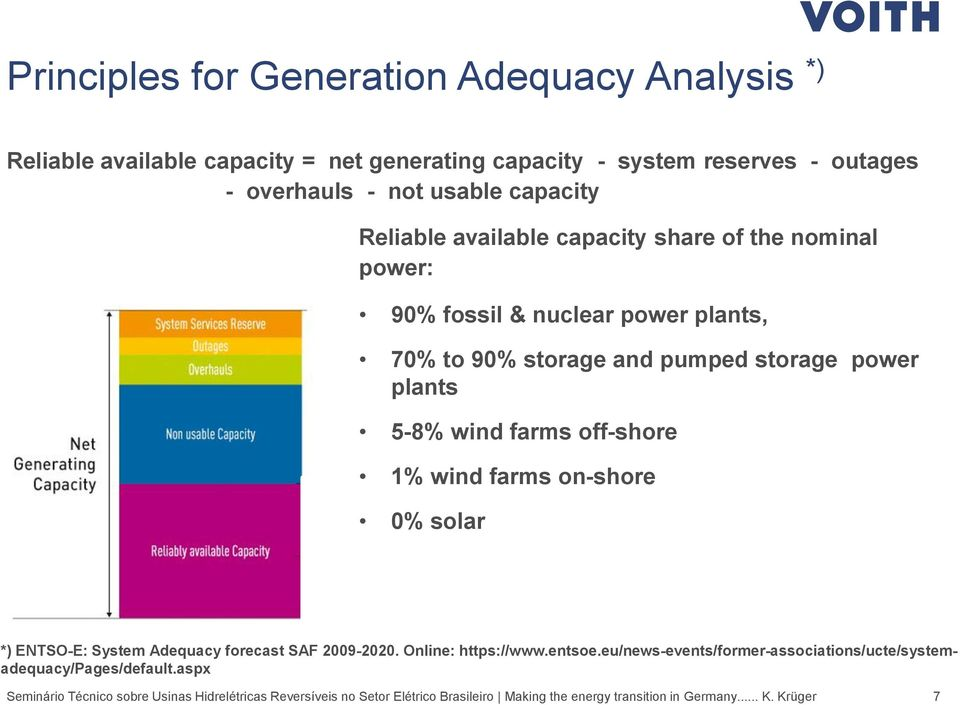 off-shore 1% wind farms on-shore 0% solar *) ENTSO-E: System Adequacy forecast SAF 2009-2020. Online: https://www.entsoe.
