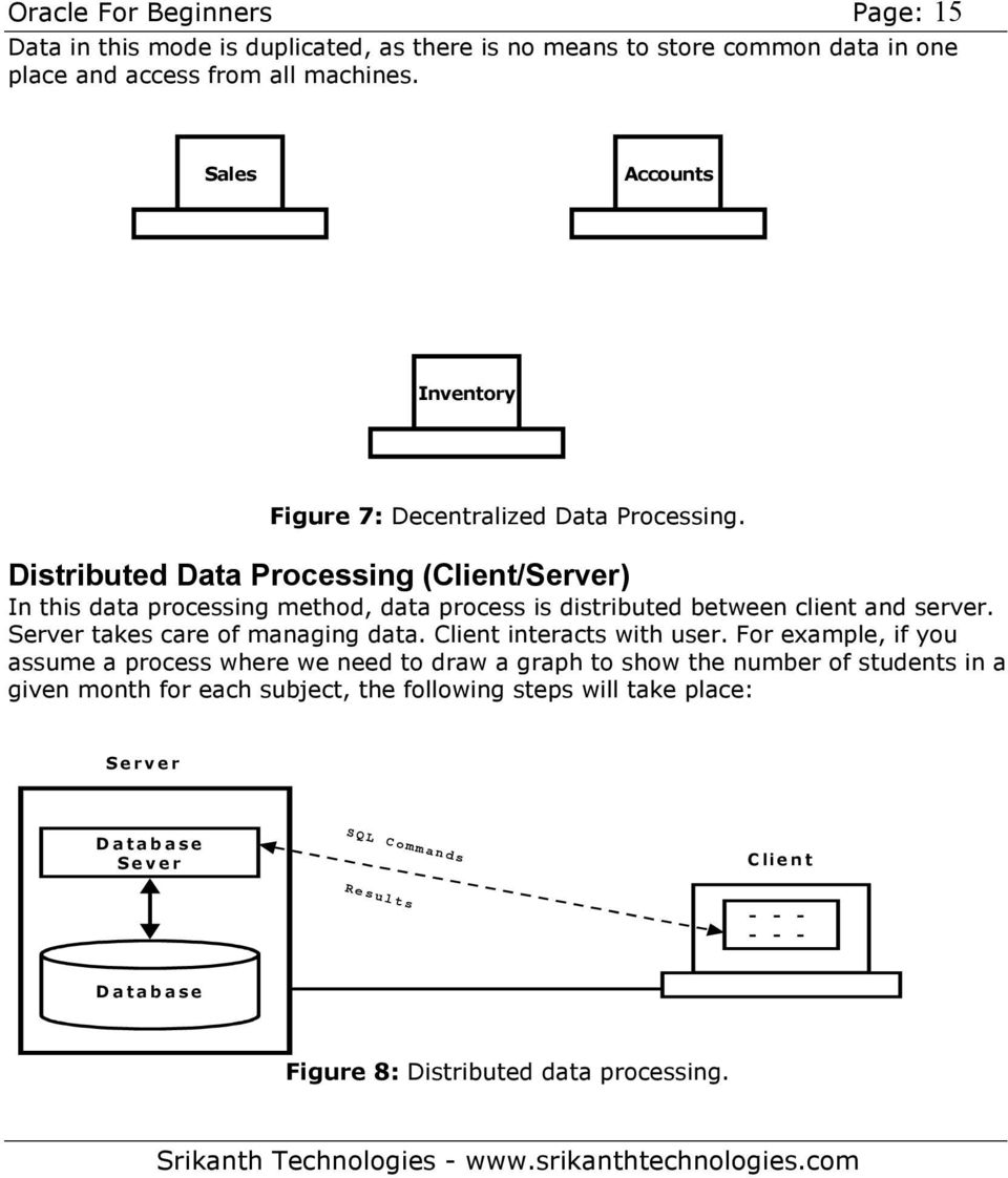 Distributed Data Processing (Client/Server) In this data processing method, data process is distributed between client and server. Server takes care of managing data.