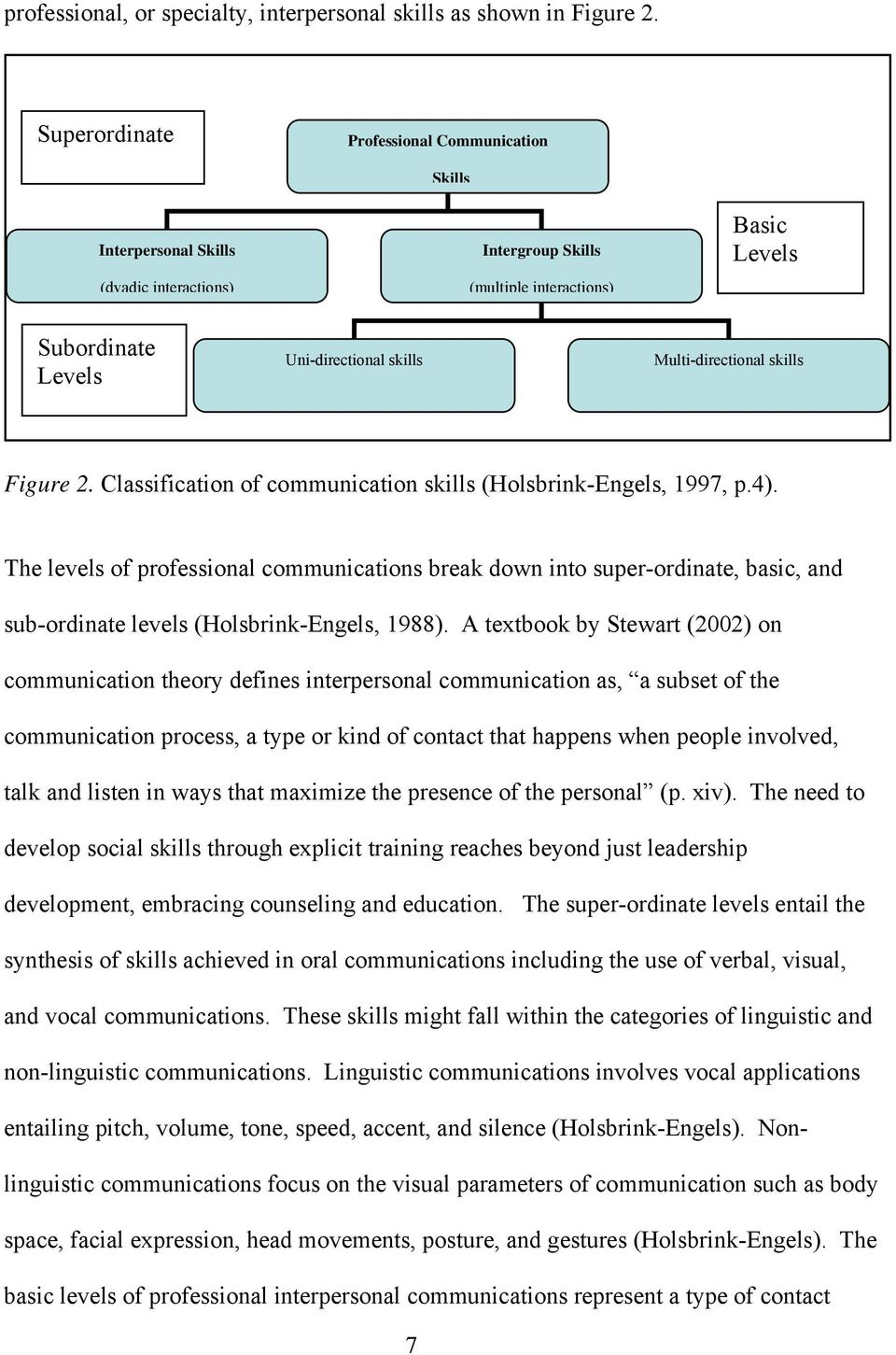 Multi-directional skills Figure 2. Classification of communication skills (Holsbrink-Engels, 1997, p.4).