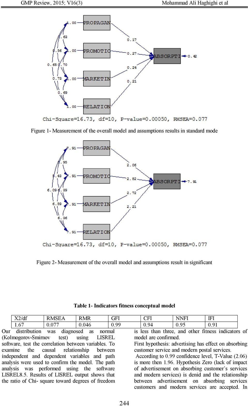 To examine the causal relationship between independent and dependent variables and path analysis were used to confirm the model. The path analysis was performed using the software LISREL8.5.