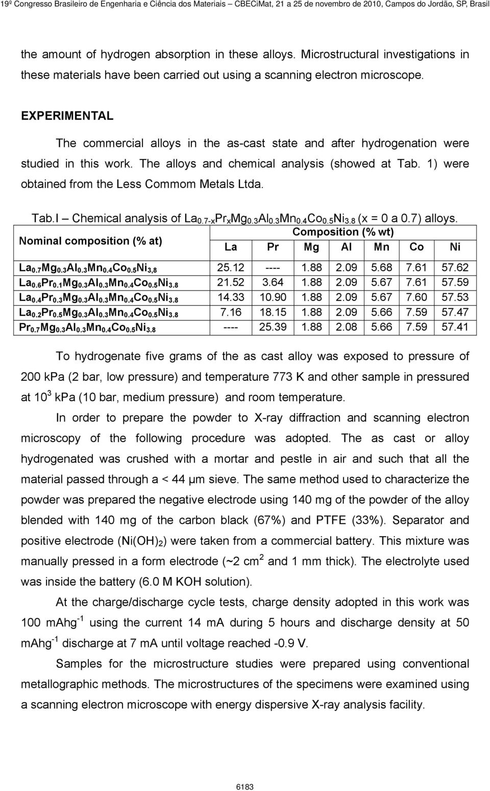 1) were obtained from the Less Commom Metals Ltda. Tab.I Chemical analysis of La 0.7-x Pr x (x = 0 a 0.7) alloys. Composition (% wt) Nominal composition (% at) La Pr Mg Al Mn Co Ni La 0.7 Ni 3,8 25.