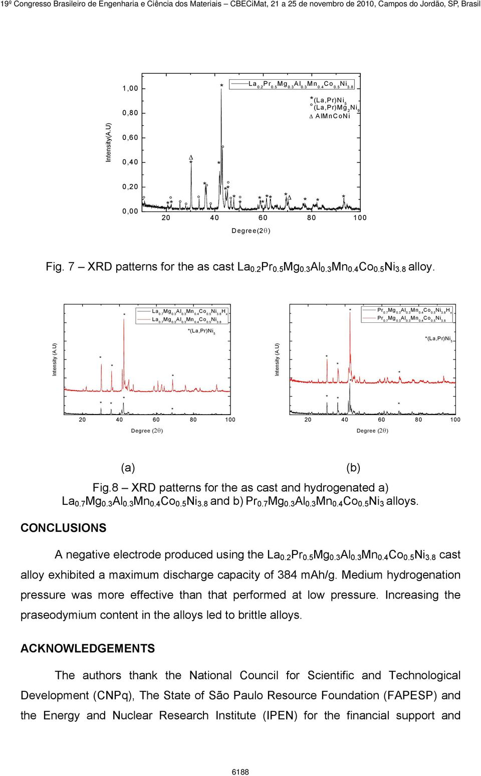 7 and b) Pr 0.7 Ni 3 alloys. CONCLUSIONS A negative electrode produced using the La 0.2 Pr 0.5 cast alloy exhibited a maximum discharge capacity of 384 mah/g.