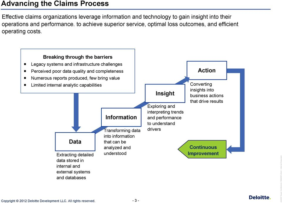 Breaking through the barriers Legacy systems and infrastructure challenges Perceived poor data quality and completeness Action Numerous reports produced, few bring value Limited internal