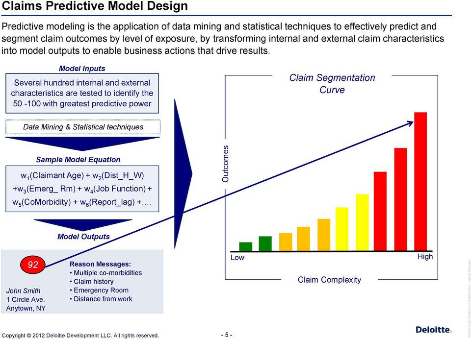 Model Inputs Several hundred internal and external characteristics are tested to identify the 50-100 with greatest predictive power Claim Segmentation Curve Data Mining & Statistical techniques