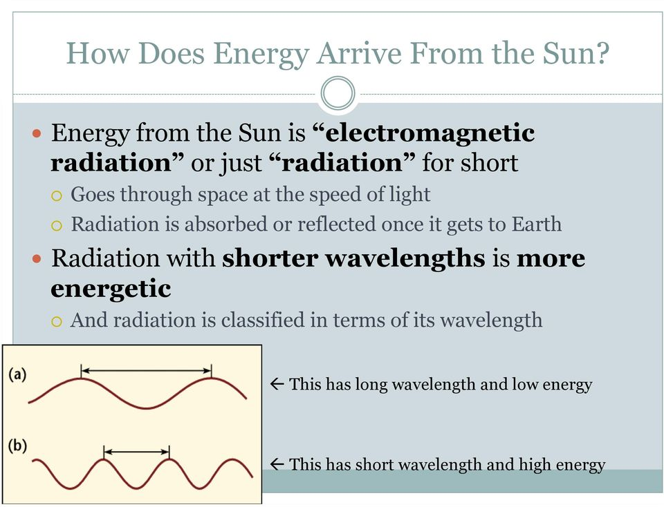 the speed of light Radiation is absorbed or reflected once it gets to Earth Radiation with shorter