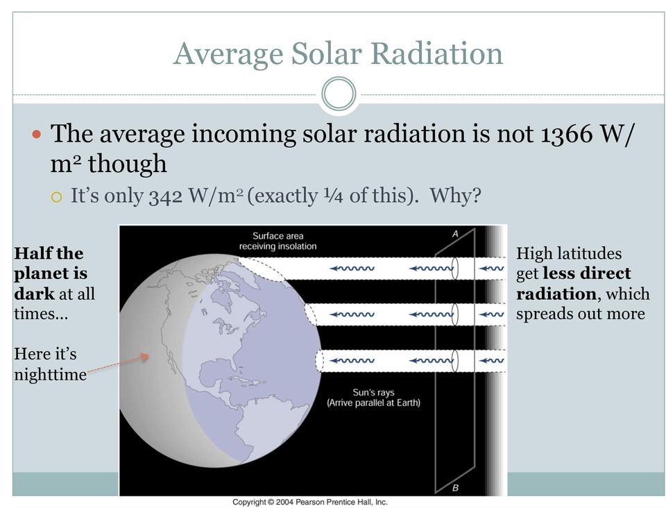Why? Half the planet is dark at all times High latitudes get
