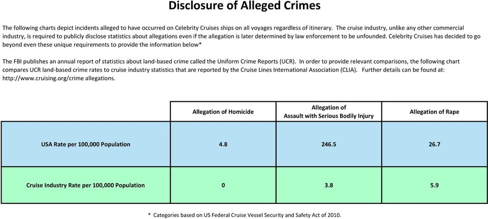 Celebrity Cruises has decided to go beyond even these unique requirements to provide the information below* The FBI publishes an annual report of statistics about land based crime called the Uniform