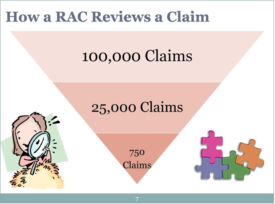 100,000 Claims