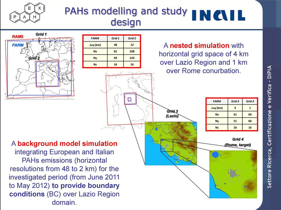 5 48 46 FARM Grid 3 Grid 4 44 42 4 A background model simulation integrating European and Italian PAHs emissions (horizontal resolutions from 48