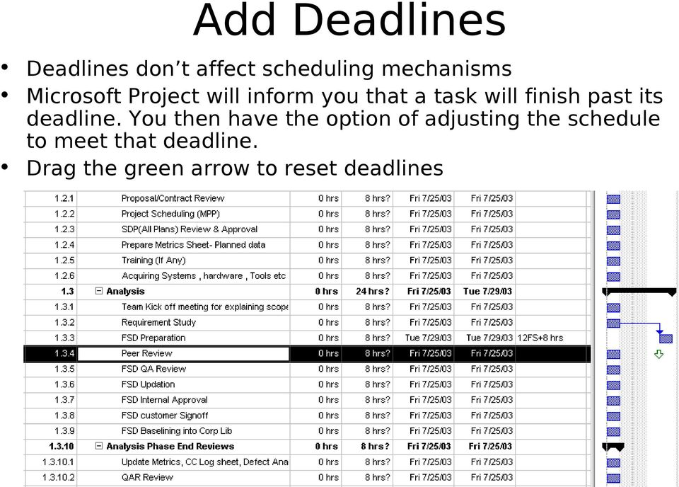 planning and scheduling your project using microsoft