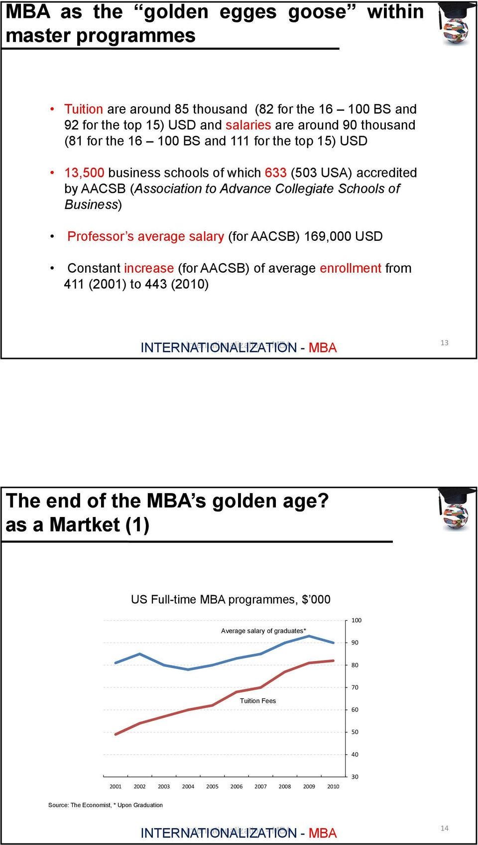 average salary (for AACSB) 169,000 USD Constant increase (for AACSB) of average enrollment from 411 (2001) to 443 (2010) 13 The end of the MBA s golden age?