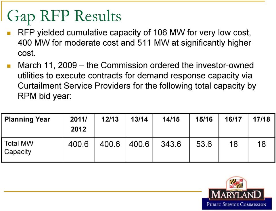 March 11, 2009 the Commission ordered the investor-owned utilities to execute contracts for demand response