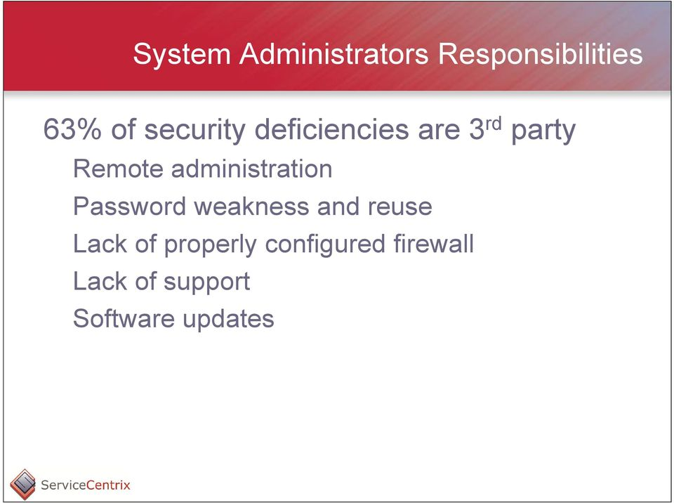 administration Password weakness and reuse Lack of