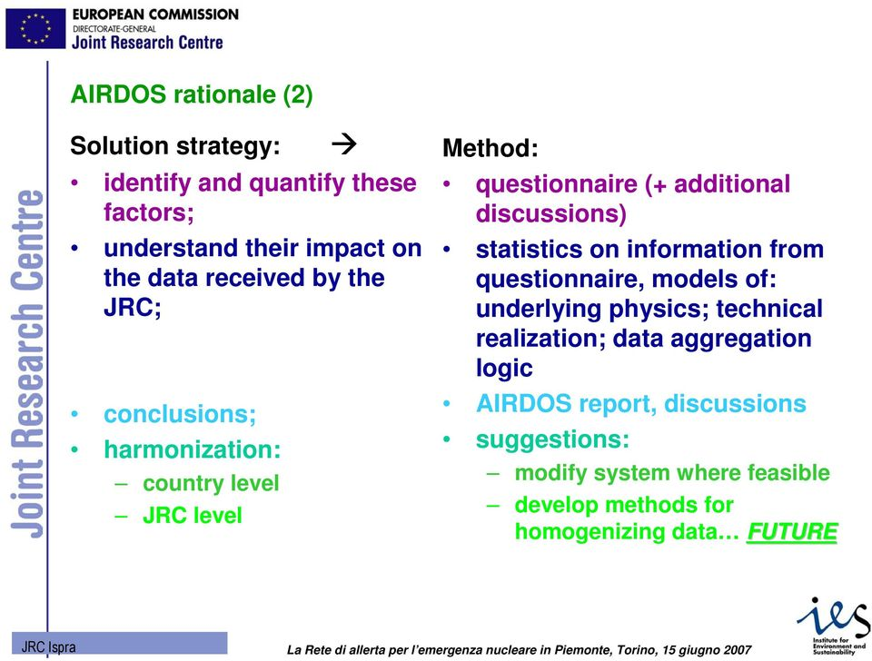discussions) statistics on information from questionnaire, models of: underlying physics; technical realization; data