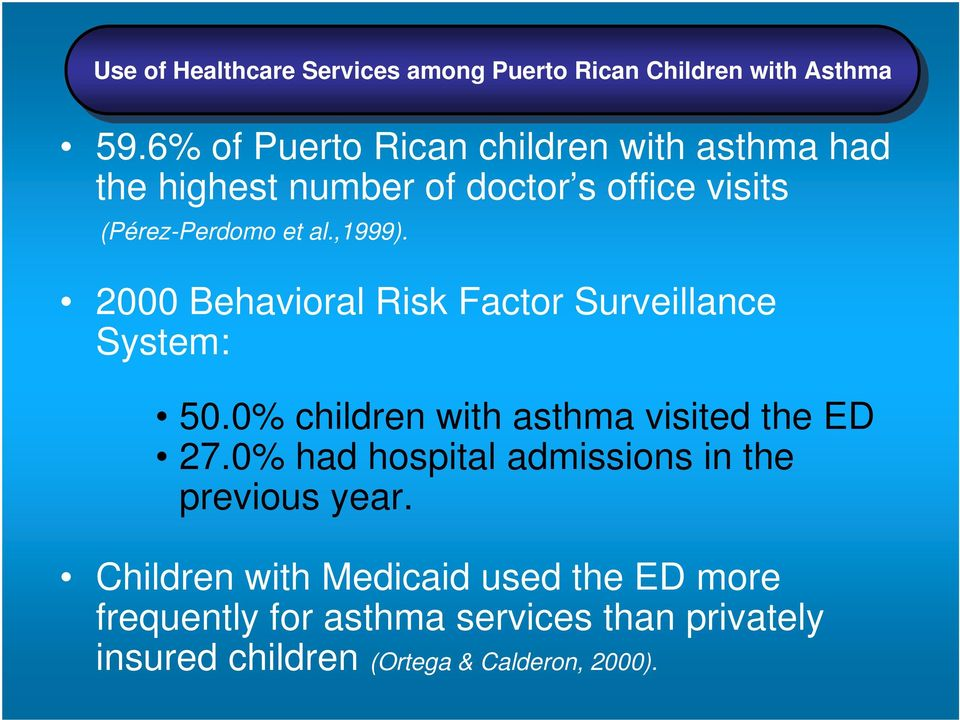 2000 Behavioral Risk Factor Surveillance System: 50.0% children with asthma visited the ED 27.