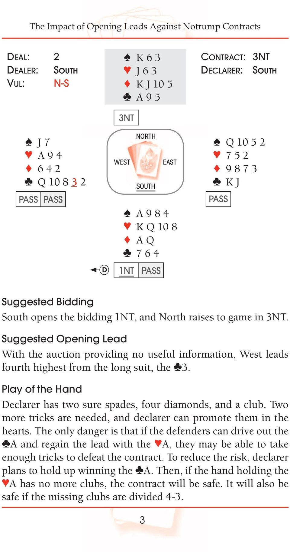 Suggested Opening Lead With the auction providing no useful information, West leads fourth highest from the long suit, the 3. Play of the Hand Declarer has two sure spades, four diamonds, and a club.