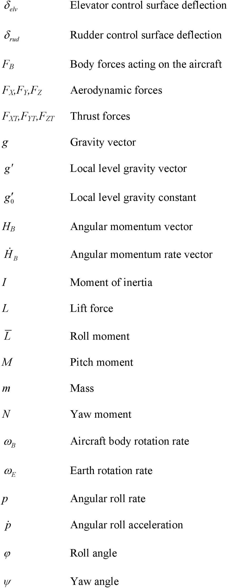 B I L L M m N ω B Angular momentum vector Angular momentum rate vector Moment of inertia Lift force Roll moment Pitch moment Mass Yaw