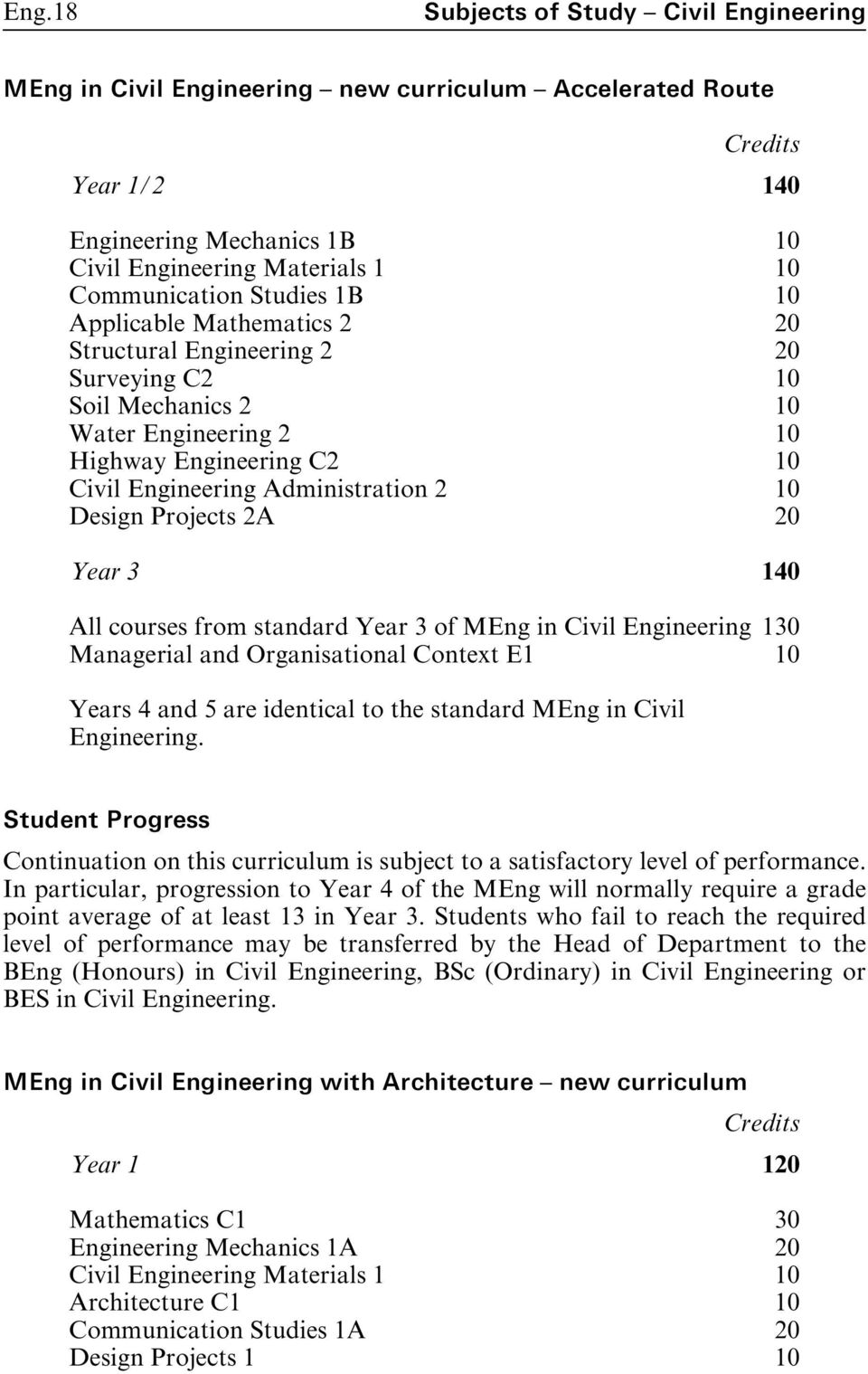 Projects 2A 20 Year 3 140 All courses from standard Year 3 of MEng in Civil Engineering 130 Managerial and Organisational Context E1 10 Years 4 and 5 are identical to the standard MEng in Civil