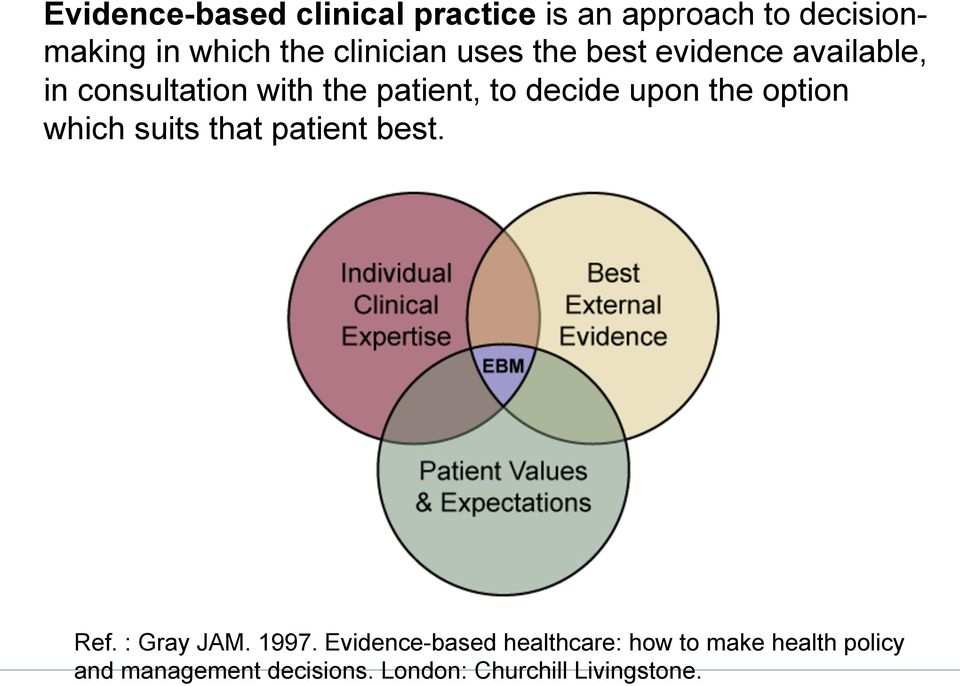 decide upon the option which suits that patient best. Ref. : Gray JAM. 1997.